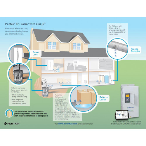 Pentair Water Sensor Alarm - Gateway Not Included, Pentair WS-LINK